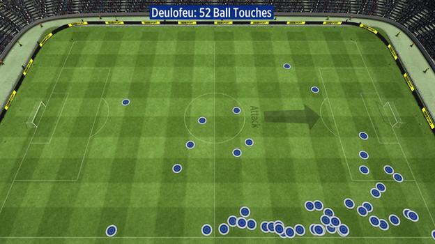 Gerard Deulofeu touches for Everton vs Sunderland