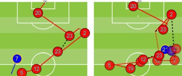 Tottenham goals