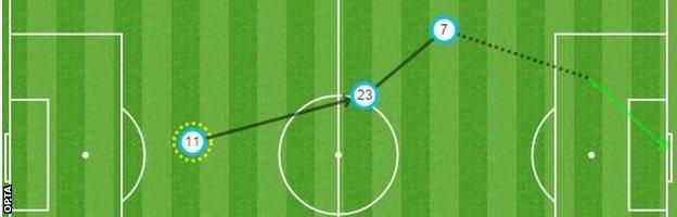 Sons scores for Tottenham