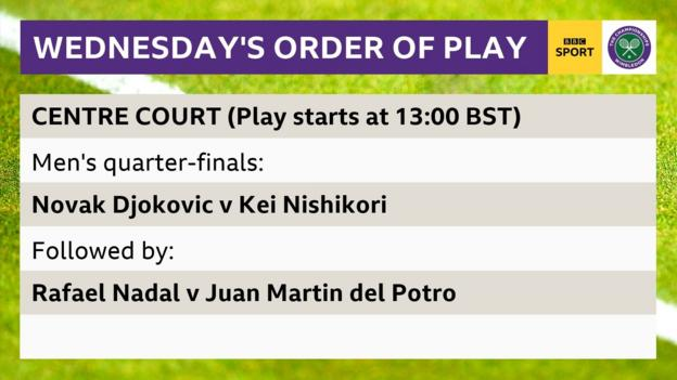 Graphic showing Wednesday's Order of Play on Centre Court