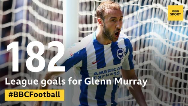 Glenn Murray has scored 182 league goals in his career