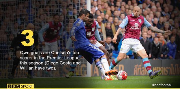 Alan Hutton scores an own goal