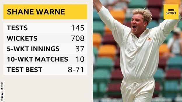 Shane Warne career