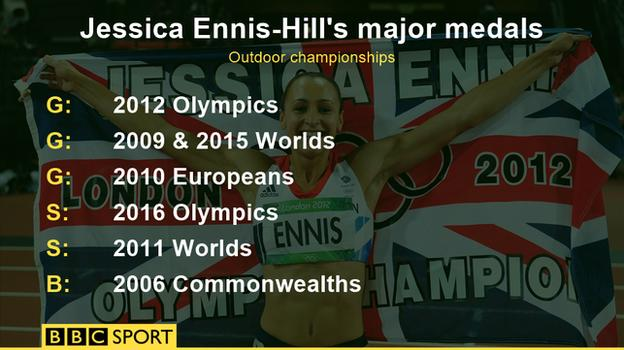 Graphic of Jessica Ennis-Hill's major championship medals
