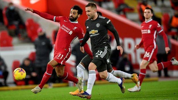 Liverpool forward Mohamed Salah and Manchester United defender Luke Shaw