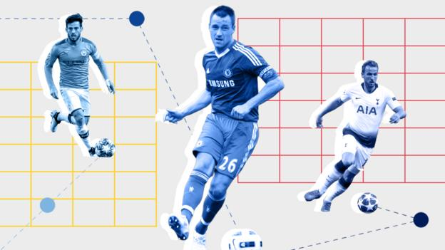 Premier League team of the decade: Who makes yours? thumbnail