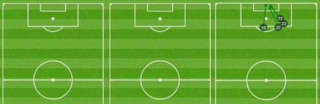 Graphic showing Newcastle's shots on target in their last three games.