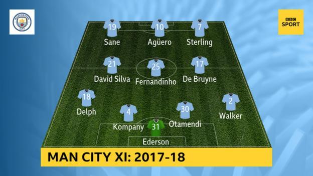 Man City 2017-18