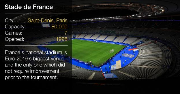 The Stade de France in Saint-Denis, Paris