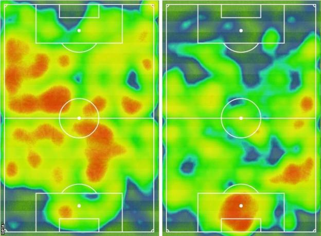 Tottenham (left) v Bournemouth (right) heatmaps
