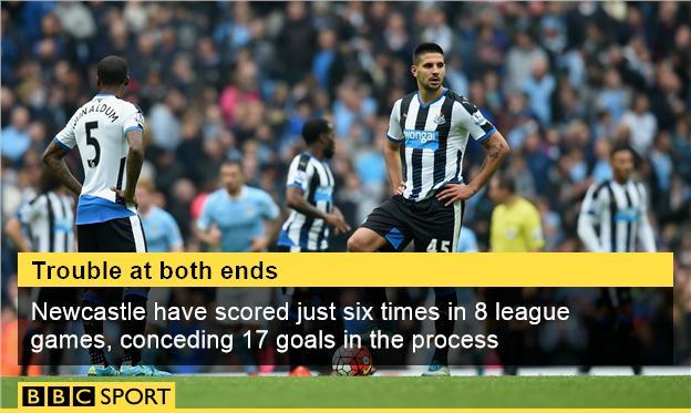 Newcastle graphic