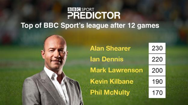 The top of BBC Sport's league table after the first round of group games