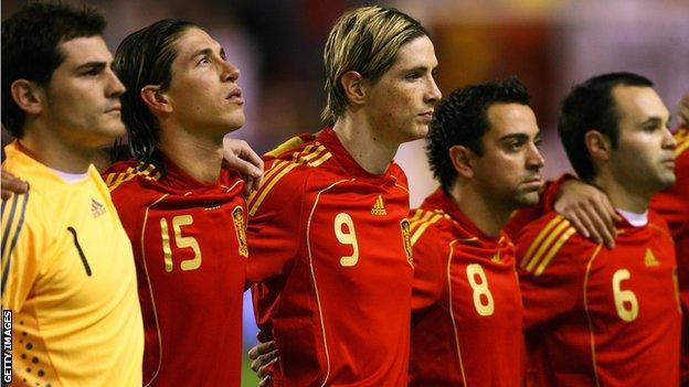 Spain team in 2009