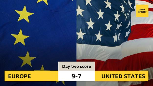 Solheim Cup day two final score