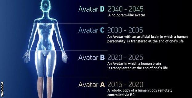 Graphic from 2045.com