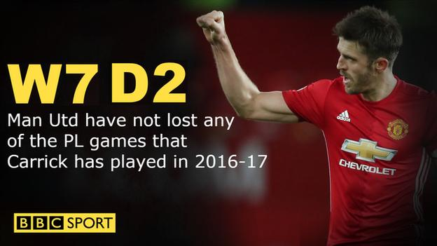 Man Utd are unbeaten in the PL when Michael Carrick has played in 2016-17