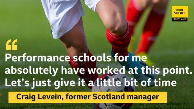 Craig Levein quote