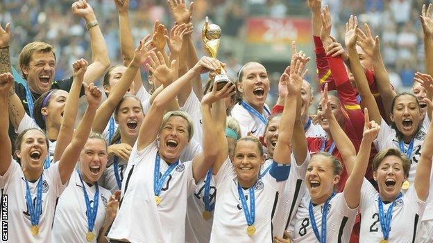 USA lifting the World Cup