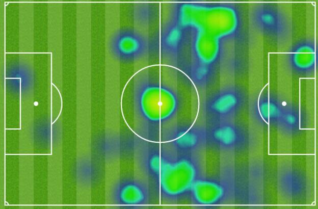 Sunderland striker's heat map
