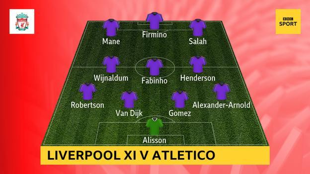 Snapshot of Liverpool's starting XI v Atletico Madrid: Alisson; Alexander-Arnold, Gomez, Van Dijk, Robertson; Henderson, Fabinho, Wijnaldum; Salah, Firmino, Mane