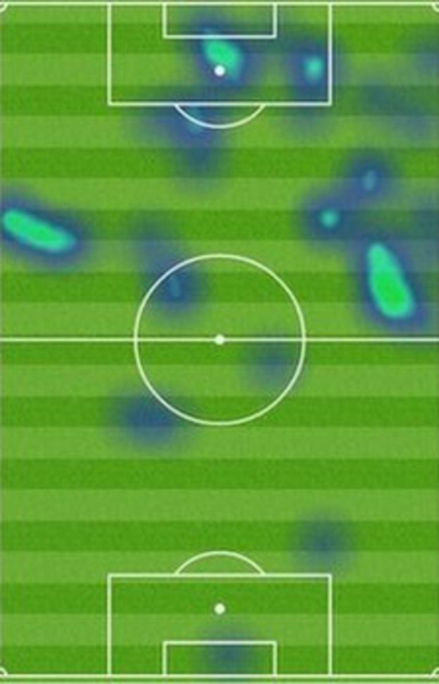 Mame Diouf heat map