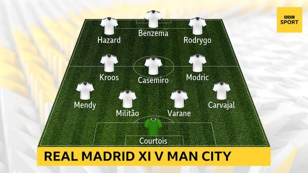 Graphic showing Real Madrid XI v Man City: Courtois, Carvajal, Varane, Militao, Mendy, Modric, Casemiro, Kroos, Rodrygo, Benzema, Hazard