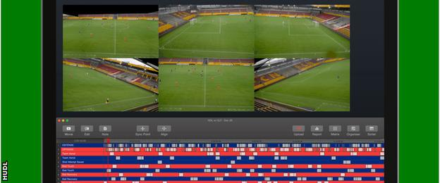 An image of a Hudl screen showing the view an analyst would have
