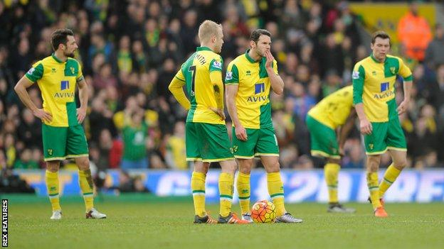 Norwich players