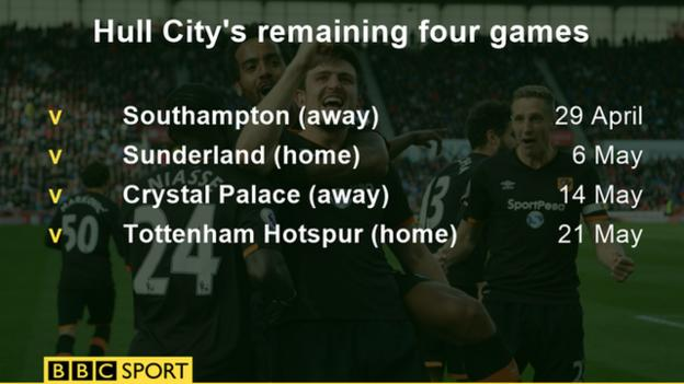 Hull City's remaining four league games