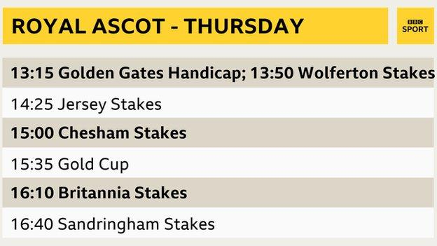Thursday's schedule at Royal Ascot