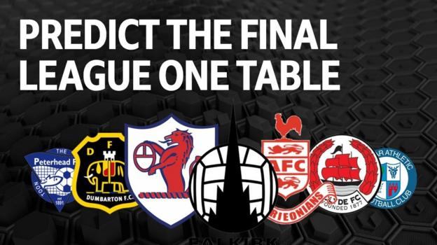 Scottish league one 2019 20 predict the final league - Bbc football league 1 table ...