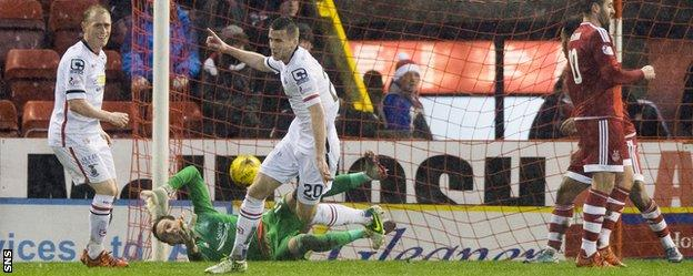 Liam Polworth celebrates after putting Inverness ahead against Aberdeen