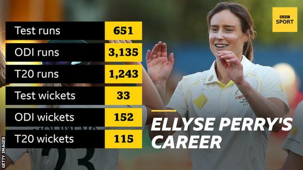 Ellyse Perry career stats: Test runs 651, ODI runs 3135, T20 runs 1243, Test wickets 33, ODI wickets 152, T20 wickets 115