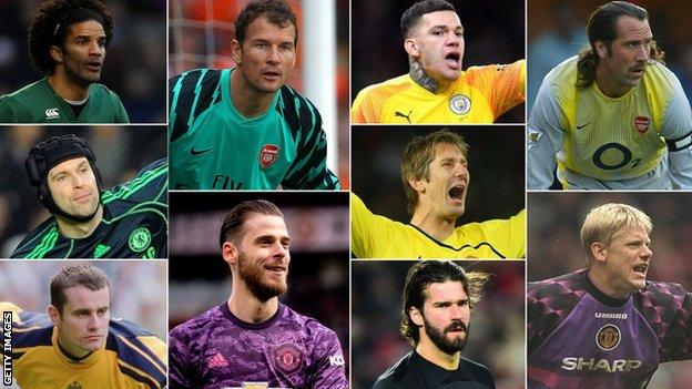 Premier League goalkeepers