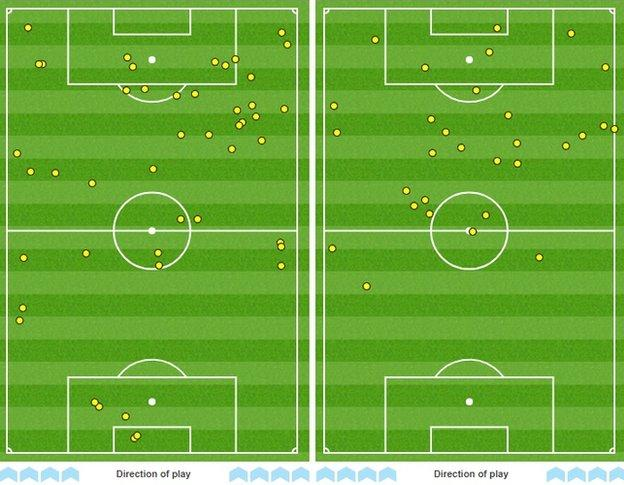 Everton striker Dominic Calvert-Lewin's touchmap shows how hard he worked all over the pitch - and while Huddersfield forward Laurent Depoitre also put in the effort, he saw much less of the ball