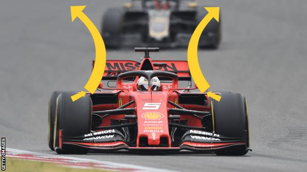 aerodynamic wake