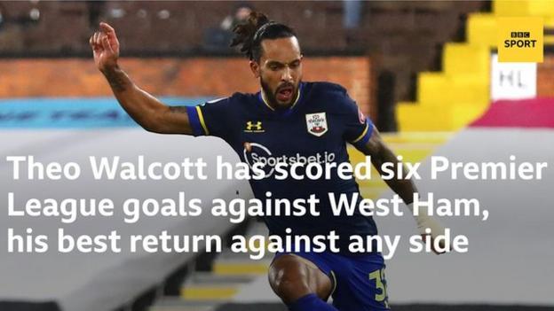 Southampton's Theo Walcott