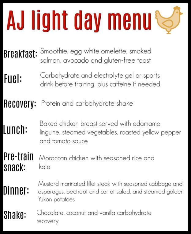 Anthony Joshua's light day menu