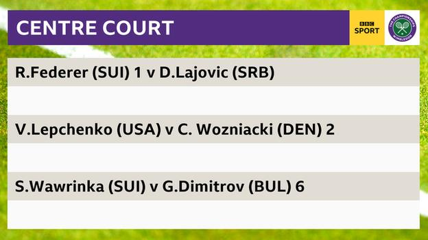 Graphic of Centre Court order of play