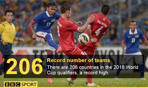 206 teams