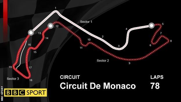 A graphic of the Circuit de Monaco