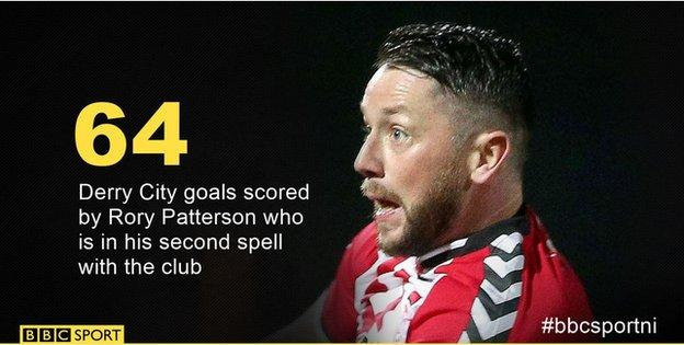 Rory Patterson added to his tally of career goals for Derry with two in City's 3-0 win at Bray Wanderers