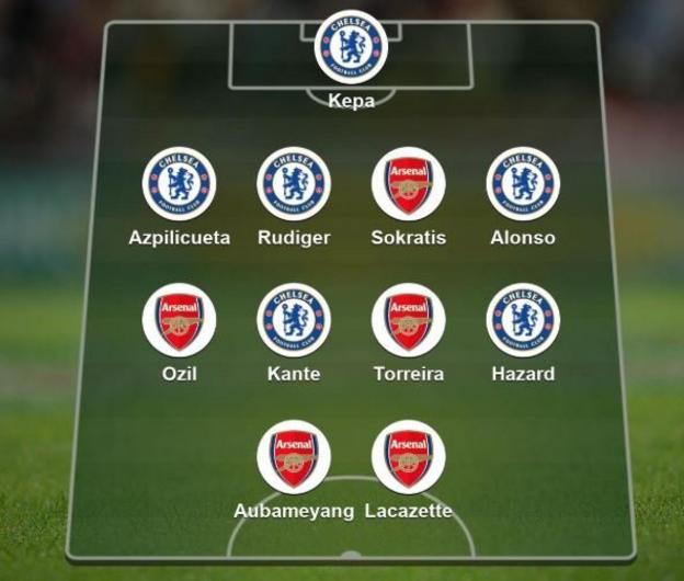 Akhil Vyas, The Gooner Ramble, picks his combined XI: Kepa, Azpilicueta, Rudiger, Sokratis, Alonso, Ozil, Kante, Toreira, Hazard, Aubameyang, Lacazette