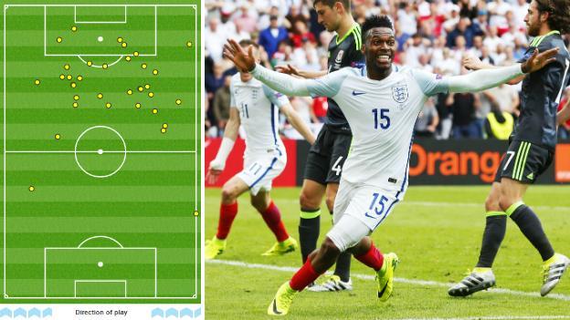 Daniel Sturridge's touches against Wales