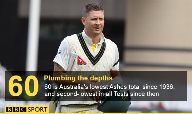 Australia stats graphic
