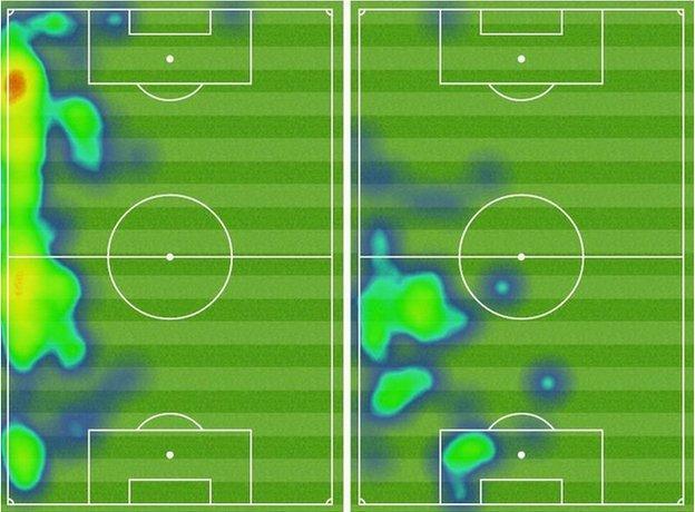 Villa v Sunderland