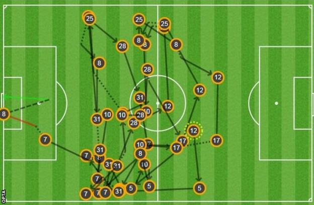 Mata goal