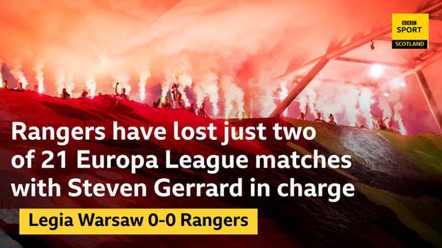 Rangers graphic