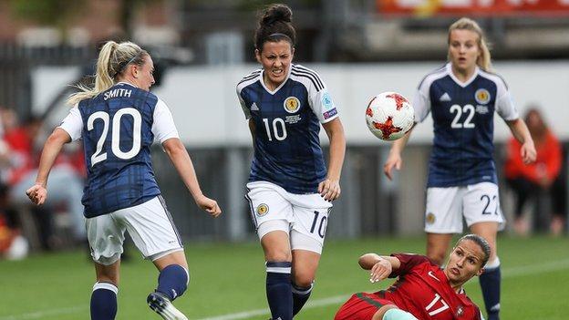Scotland's women's national team
