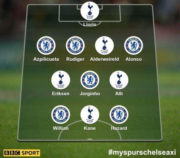 Combined Tottenham and Chelsea XI: Hugo Lloris; Cesar Azpilicueta, Antonio Rudiger, Toby Alderweireld, Marcos Alonso; Jorginho, Dele Alli, Christian Eriksen; Willian, Eden Hazard, Harry Kane